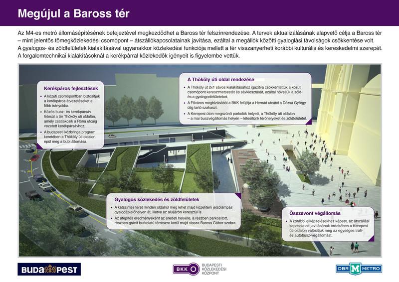 fovarosi.blog.hu: BarossTer-20121126-Felszinrendezes-bkk