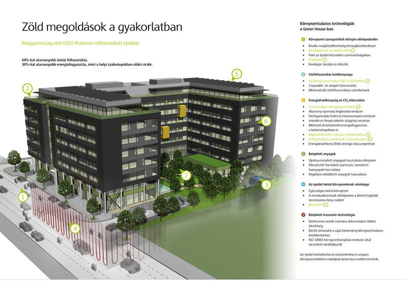 fovarosi.blog.hu: Skanska Green House Zold megoldasok - indafoto.hu