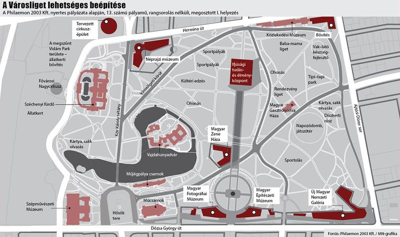 fovarosi.blog.hu: MuzeumiNegyed-201312-BeepitesiTerv - indafoto.hu