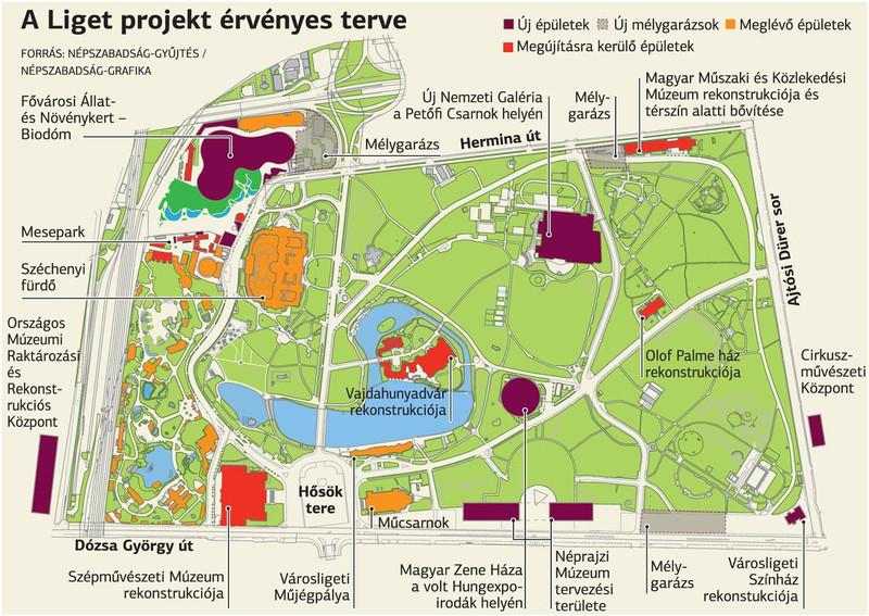 Liget projekt térkép