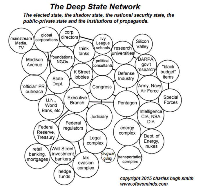 deep ste chart