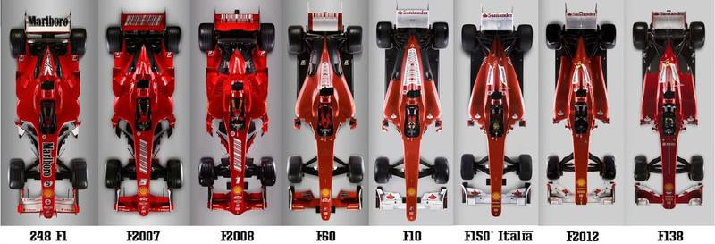 ferrariszubjektiv.blog.hu F1 tu
