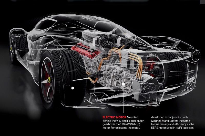 ferrariszubjektiv.blog.hu-LaFerrari-rear-engine-02