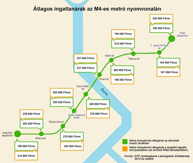 4 es metró térkép Kik járnak jól a 4 es metró átadásával? Így változnak az  4 es metró térkép