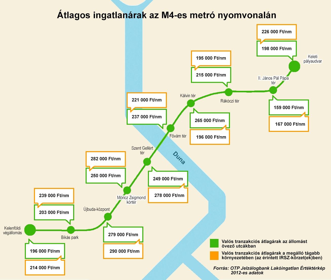 metroingatlanterkep