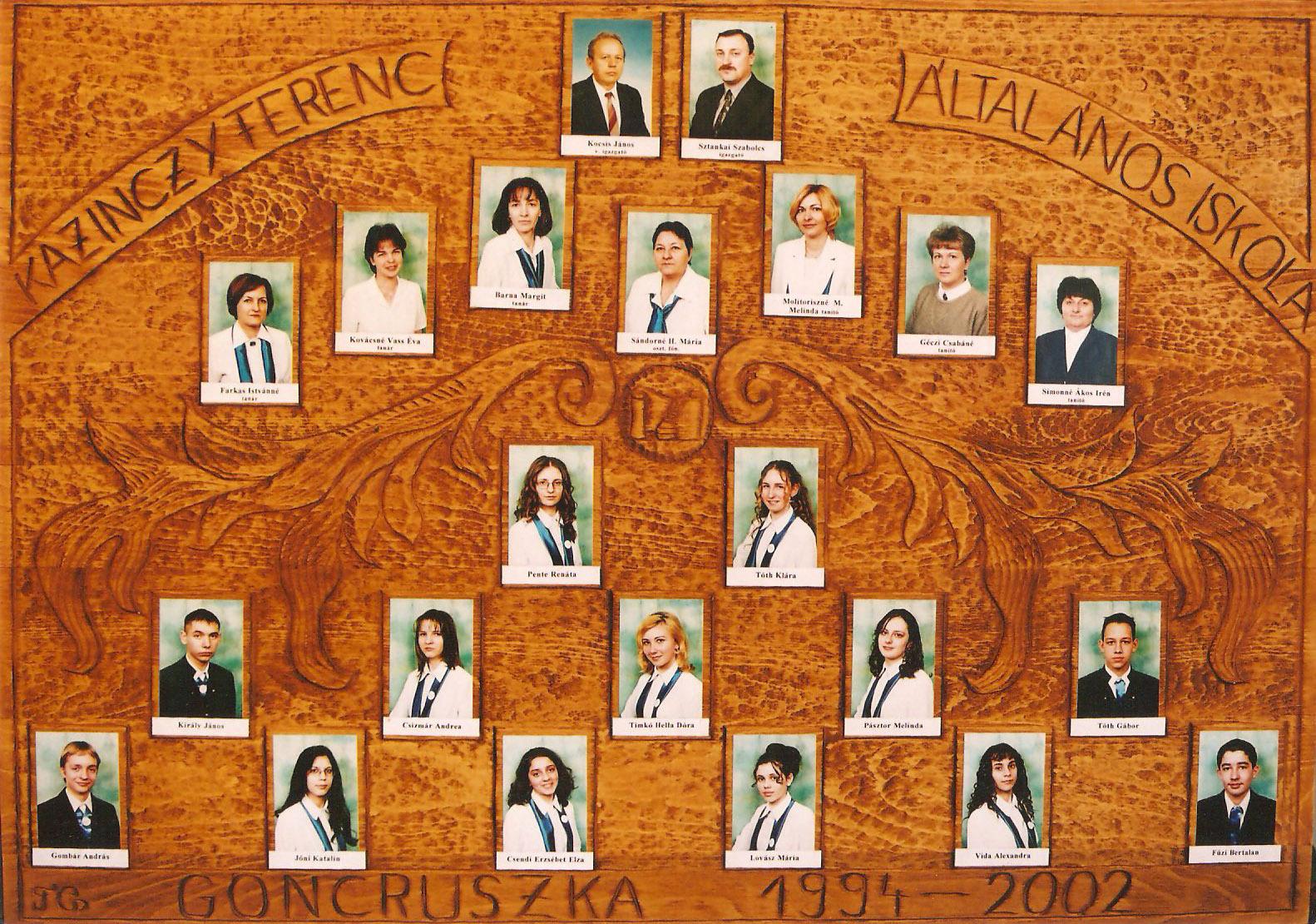Kazinczy Ferenc Ált. Iskola 2002.